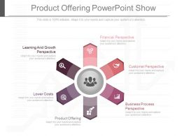 Product Offering Powerpoint Show