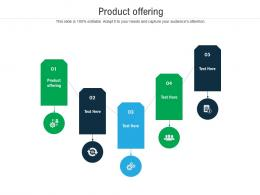 Product Offering Ppt Powerpoint Presentation Inspiration Icon Cpb