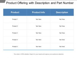 Product Offering With Description And Part Number