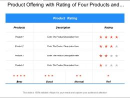 Product Offering With Rating Of Four Products And Description