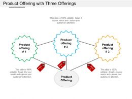 Product Offering With Three Offerings