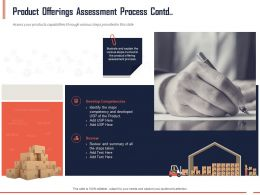 Product Offerings Assessment Process Contd Develop Ppt Powerpoint Presentation Pictures