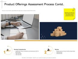 Product Offerings Assessment Process Contd Major Ppt Powerpoint Presentation Gallery Clipart