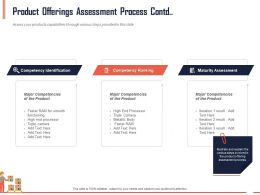 Product Offerings Assessment Process Contd Ppt Powerpoint Presentation File Tips