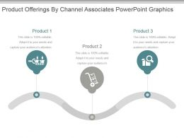 Product Offerings By Channel Associates Powerpoint Graphics