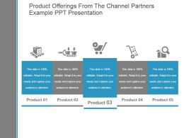 Product Offerings From The Channel Partners Example Ppt Presentation
