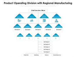 Product Operating Division With Regional Manufacturing