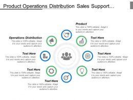 Product Operations Distribution Sales Support Service Planning Preparation