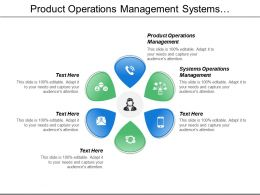 Product Operations Management Systems Operations Management Marketing Monitoring Cpb