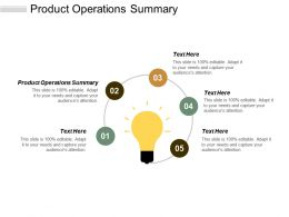 Product Operations Summary Ppt Powerpoint Presentation Pictures Clipart Images Cpb