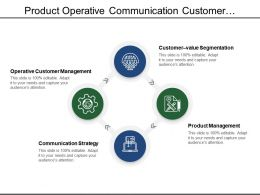 Product Operative Communication Customer Value Management With Icons