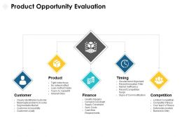 Product Opportunity Evaluation Customer Ppt Powerpoint Presentation Portfolio Design Ideas