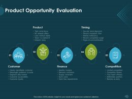 Product Opportunity Evaluation Finance M1156 Ppt Powerpoint Presentation Ideas Background
