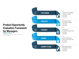 Product Opportunity Evaluation Framework For Managers