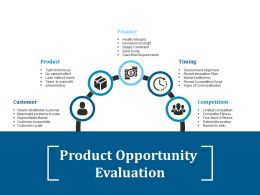 Product Opportunity Evaluation Ppt Infographic Template Visual Aids