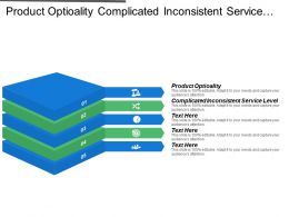 Product Optionality Complicated Inconsistent Service Level High Number Supplier