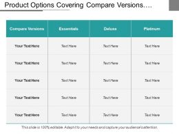 Product Options Covering Compare Versions Essentials Deluxe And Platinum
