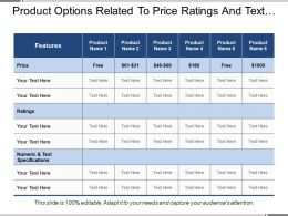 Product Options Related To Price Ratings And Text Specifications
