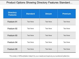 Product Options Showing Directory Features Standard Deluxe And Premium