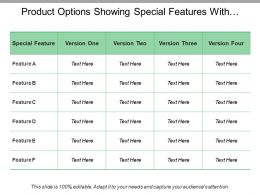 Product Options Showing Special Features With Different Versions