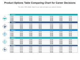 Product Options Table Comparing Chart For Career Decisions Infographic Template