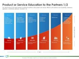 Product Or Service Education To The Partners Optimization S31 Ppt Inspiration Icon
