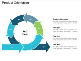Product Orientation Ppt Powerpoint Presentation Summary Example Topics Cpb