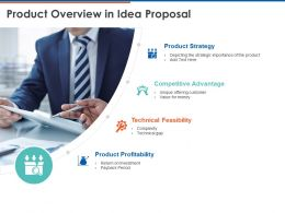 Product Overview In Idea Proposal Ppt Powerpoint Presentation Ideas Display