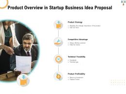 Product Overview In Startup Business Idea Proposal Ppt Powerpoint Presentation File Portfolio
