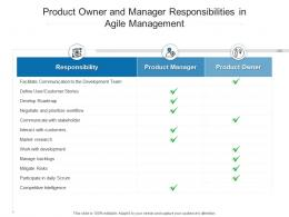 Product Owner And Manager Responsibilities In Agile Management