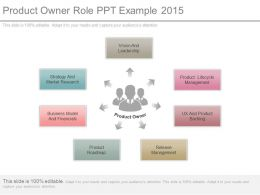 Product Owner Role Ppt Example 2015