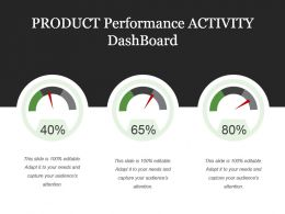 Product Performance Activity Dashboard Powerpoint Slide Influencers