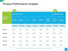 Product Performance Analysis Detailed Rate Ppt Powerpoint Presentation Icon Slides