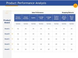 Product Performance Analysis Quality Sales Ppt Powerpoint Presentation Introduction