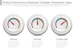 Product Performance Dashboard Template Presentation Ideas