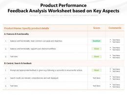 Product Performance Feedback Analysis Worksheet Based On Key Aspects