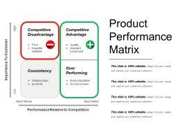 product_performance_matrix_ppt_model_Slide01