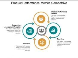 Product Performance Metrics Competitive Assessment Template Planning Segment Customers Cpb
