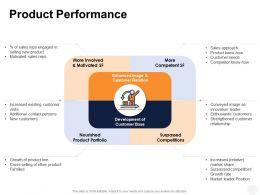Product Performance Nourished Ppt Powerpoint Presentation Pictures