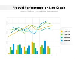 Product Performance On Line Graph