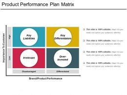 Product Performance Plan Matrix Ppt Presentation