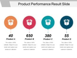 Product Performance Result Slide Powerpoint Templates