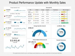 Product Performance Update With Monthly Sales