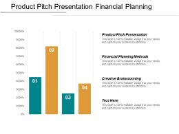 Product Pitch Presentation Financial Planning Methods Creative Brainstorming Cpb