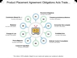 Product Placement Agreement Obligations Acts Trade Mark Commission