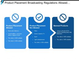 Product Placement Broadcasting Regulations Allowed And Banned Products