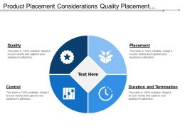 Product Placement Considerations Quality Placement Control Duration