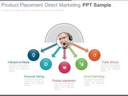 Product Placement Direct Marketing Ppt Sample