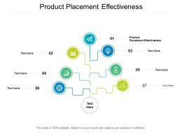 Product Placement Effectiveness Ppt Powerpoint Presentation Portfolio Model Cpb