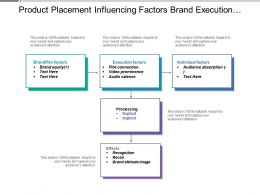 Product Placement Influencing Factors Brand Execution Individual Processing